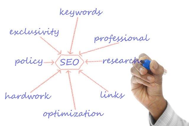 איך חבילת קישורים תעזור לך בקידום האתר